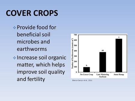COVER CROPS  Provide food for beneficial soil microbes and earthworms  Increase soil organic matter, which helps improve soil quality and fertility Blanco-Canqui.
