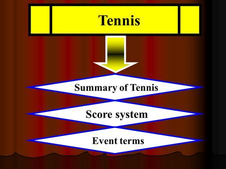 Tennis Summary of Tennis Score system Event terms.
