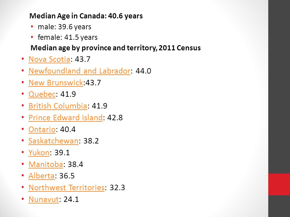 After looking at the median age of Canadians living in different provinces, what did you notice.