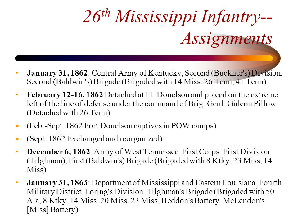 26 th Mississippi Infantry-- Assignments(cont'd)  April (?), 1863: Department of Mississippi and Eastern Louisiana, Loring s Command, First (Tilghman s) Brigade (Brigaded with 54 Ala, 8 Ktky, 20 Miss, 23 Miss, Mississippi [Culbertson s] Battery)  April 15, 1863: Department of Mississippi and Eastern Louisiana, Loring s Command, First (Tilghman s) Brigade (Brigaded with 6 Miss, 14 Miss, 15 Miss, 20 Miss, 23 Miss, 37 Miss, 40 Miss)  April 24th, 1863: Detached under command of Brig.