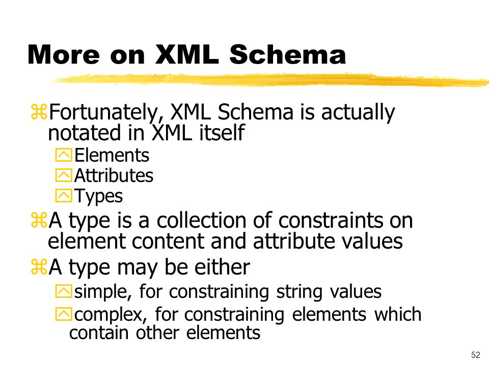 53 The XML Schema worldview zValidity and well-formedness are XML 1.0 concepts yThey are defined over character sequences zNamespace-compliant yIt s defined over character sequences too zXML Schema Schema-validity is layered on top of XML 1.0 well-formedness plus Namespaces yXML document Infosets = Validity + WF + NS