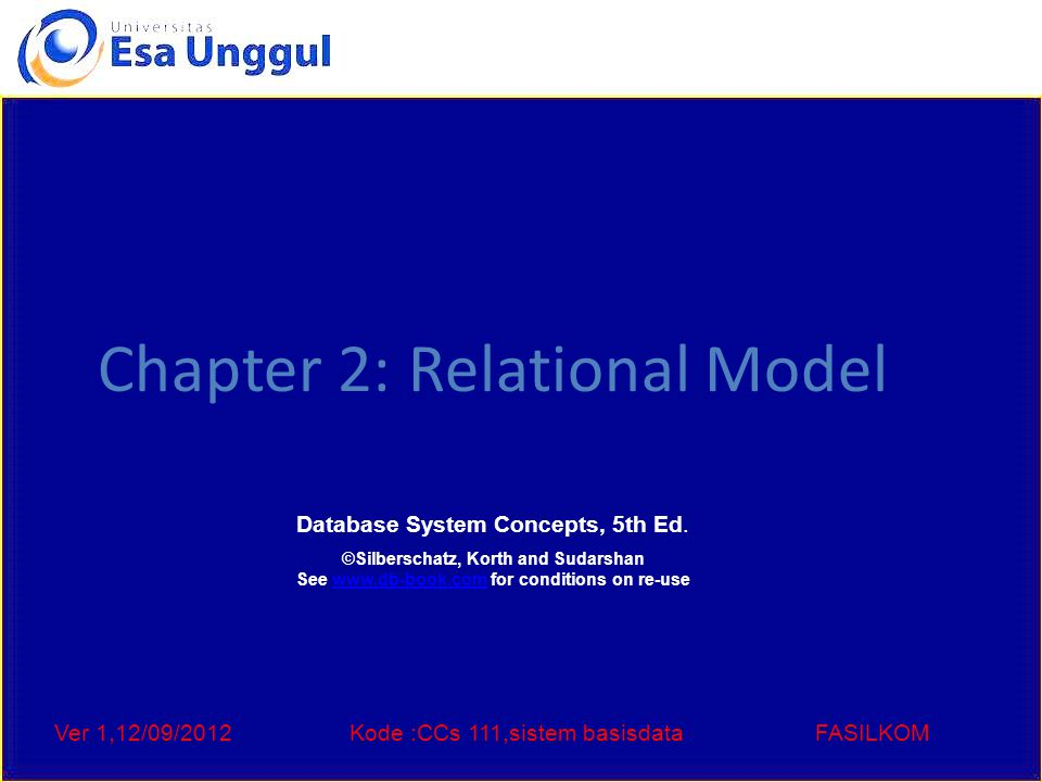 Ver 1,12/09/2012Kode :CCs 111,sistem basisdataFASILKOM Chapter 2: Relational Model Structure of Relational Databases Fundamental Relational-Algebra-Operations Additional Relational-Algebra-Operations Extended Relational-Algebra-Operations Null Values Modification of the Database