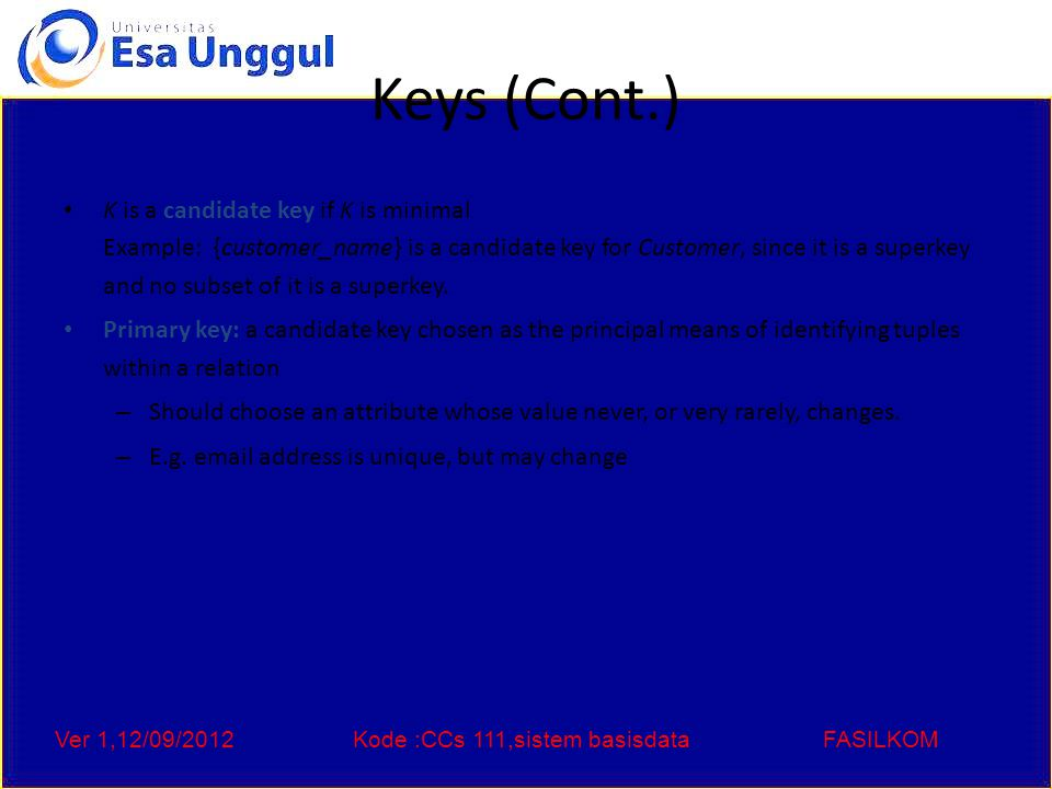 Ver 1,12/09/2012Kode :CCs 111,sistem basisdataFASILKOM Foreign Keys A relation schema may have an attribute that corresponds to the primary key of another relation.