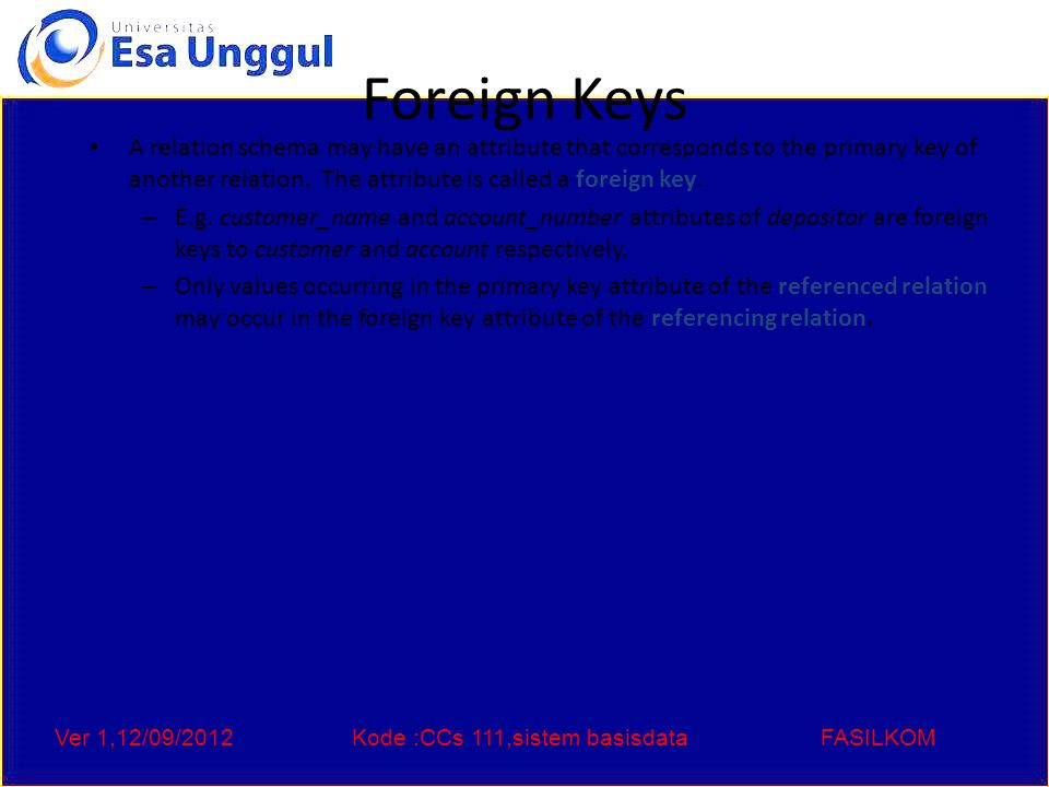 Ver 1,12/09/2012Kode :CCs 111,sistem basisdataFASILKOM Schema Diagram