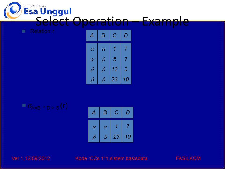Ver 1,12/09/2012Kode :CCs 111,sistem basisdataFASILKOM Project Operation – Example Relation r: ABC  10 20 30 40 11121112 AC  11121112 = AC  112112  A,C (r)