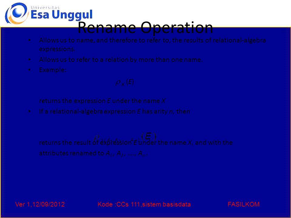 Ver 1,12/09/2012Kode :CCs 111,sistem basisdataFASILKOM Composition of Operations Can build expressions using multiple operations Example:  A=C (r x s) r x s  A=C (r x s) AB  1111222211112222 CD  10 20 10 20 10 E aabbaabbaabbaabb ABCDE  122122  20 aabaab