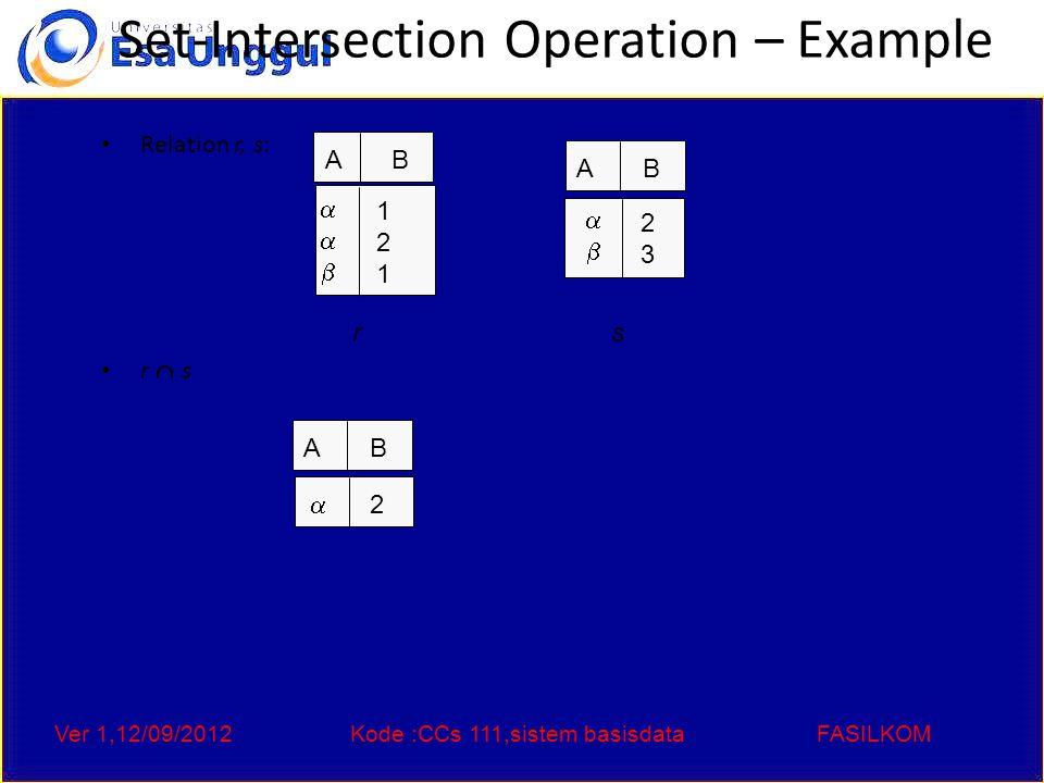 Ver 1,12/09/2012Kode :CCs 111,sistem basisdataFASILKOM Natural Join Operation – Example Relations r, s: AB  1241212412 CD  aababaabab B 1312313123 D aaabbaaabb E  r AB  1111211112 CD  aaaabaaaab E  s r s