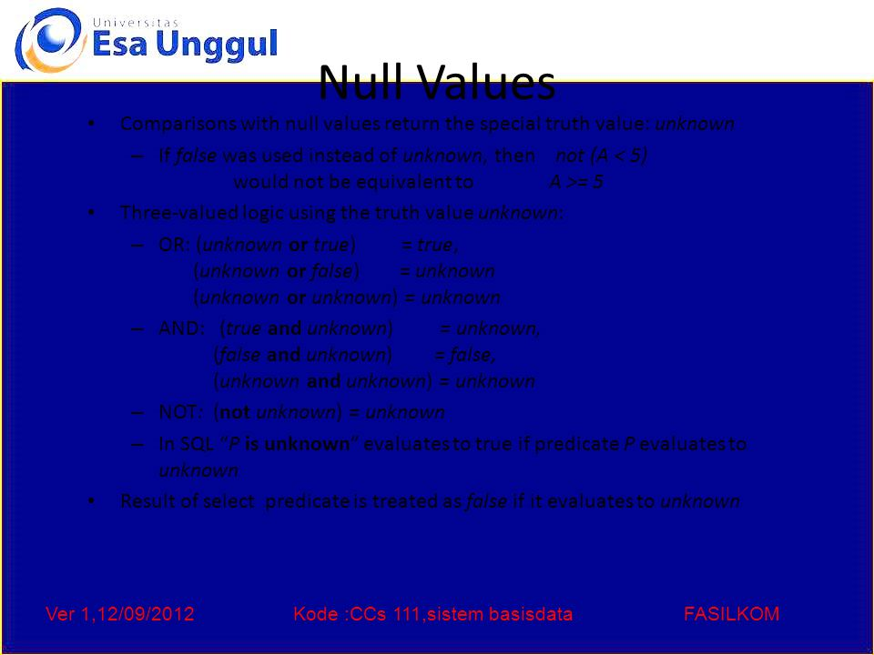 Ver 1,12/09/2012Kode :CCs 111,sistem basisdataFASILKOM Division Operation Notation: Suited to queries that include the phrase for all .