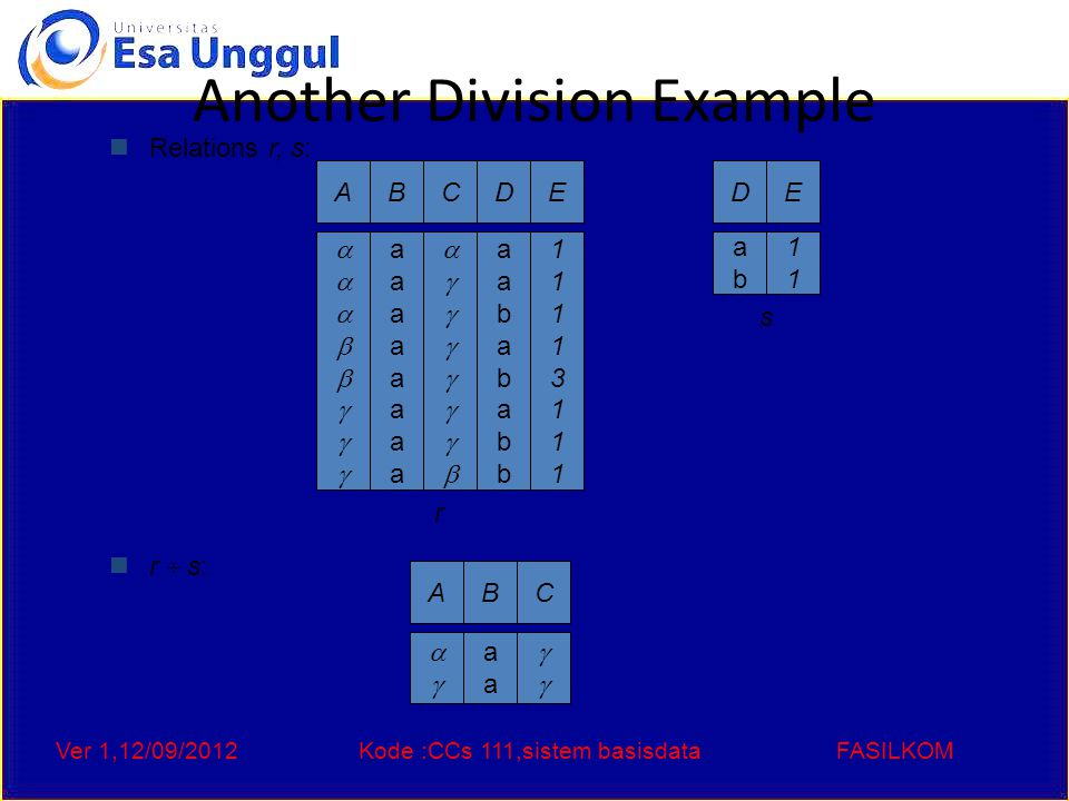 Ver 1,12/09/2012Kode :CCs 111,sistem basisdataFASILKOM Division Operation (Cont.) Property – Let q = r  s – Then q is the largest relation satisfying q x s  r Definition in terms of the basic algebra operation Let r(R) and s(S) be relations, and let S  R r  s =  R-S (r ) –  R-S ( (  R-S (r ) x s ) –  R-S,S (r )) To see why –  R-S,S (r) simply reorders attributes of r –  R-S (  R-S (r ) x s ) –  R-S,S (r) ) gives those tuples t in  R-S (r ) such that for some tuple u  s, tu  r.
