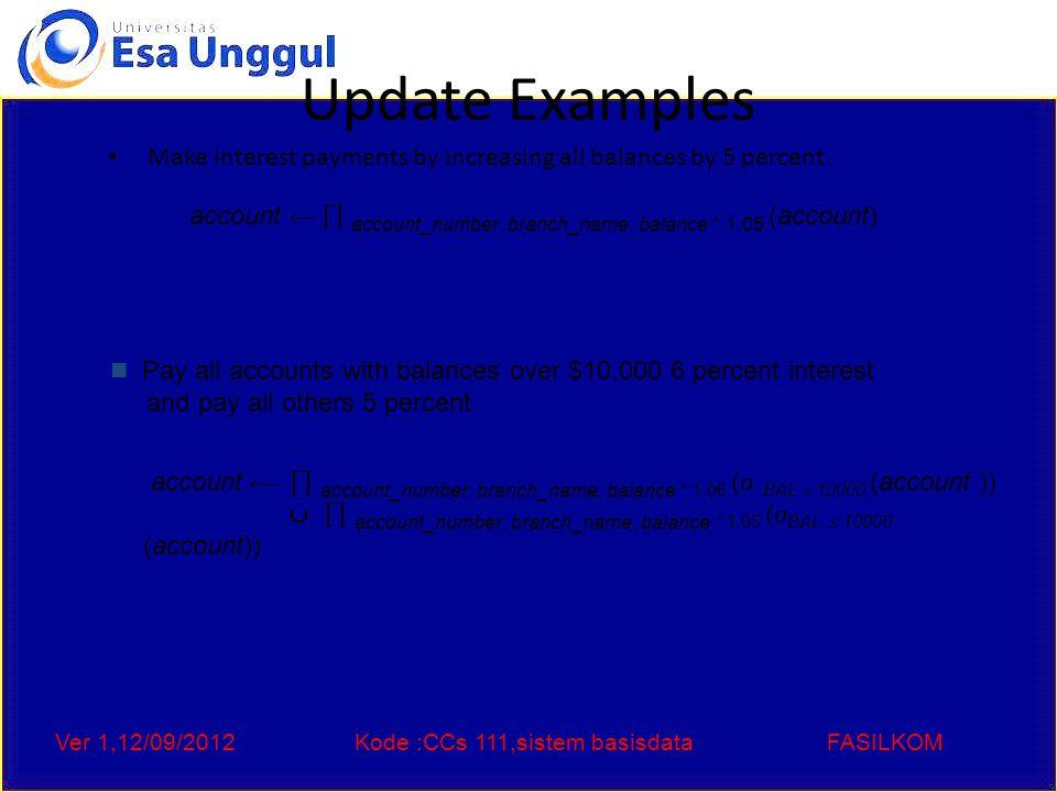 Ver 1,12/09/2012Kode :CCs 111,sistem basisdataFASILKOM Figure 2.3. The branch relation