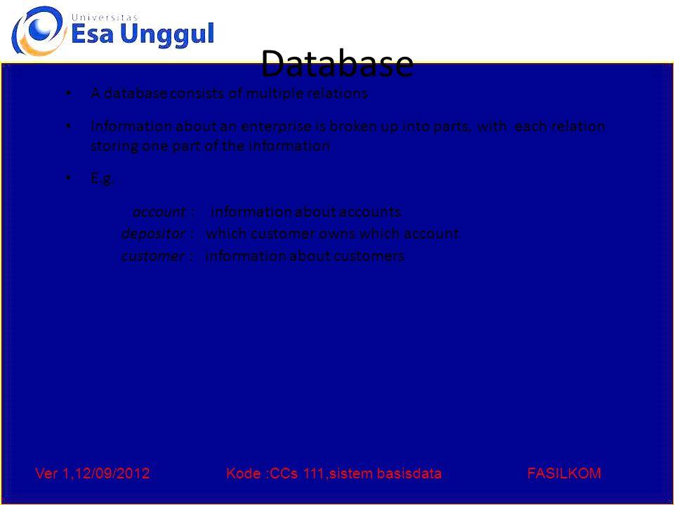 Ver 1,12/09/2012Kode :CCs 111,sistem basisdataFASILKOM The customer Relation