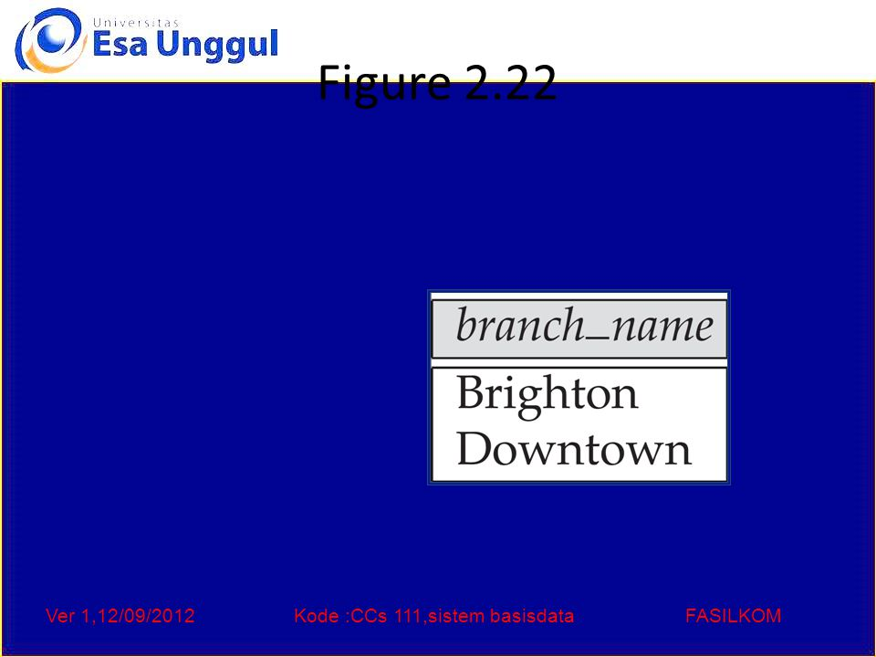 Ver 1,12/09/2012Kode :CCs 111,sistem basisdataFASILKOM Figure 2.23