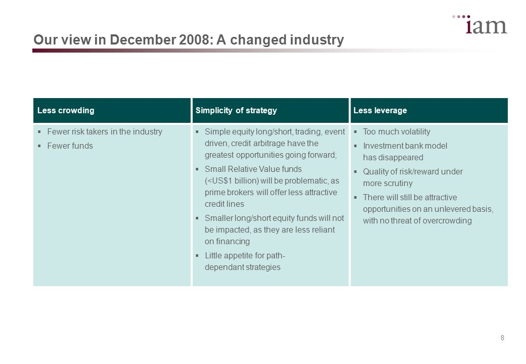 9 Our view in December 2008 – IAM Response Macro eventsIndustry issuesIAM challengesChanged industry Development at IAM  Developed strategy forecasting process  Emphasised top-down asset allocation Renewed focus on:  Redemption risk  Counterparty risk  New Corporate Governance  Portfolio management process review  Consolidation of names  Risk budgeting New opportunities:  CTA basket  Macro  Equity Long/Short  Long/Short Credit and Distressed