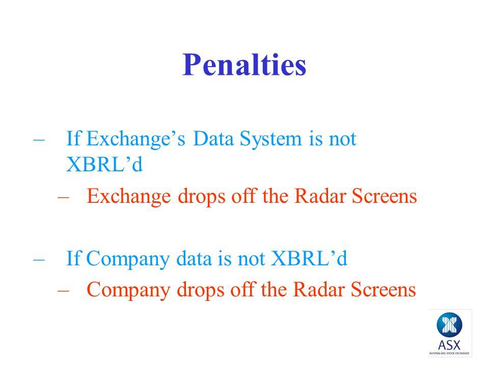 Penalties –If Exchange's Data System is not XBRL'd –Exchange drops off the Radar Screens –If Company data is not XBRL'd –Company drops off the Radar Screens