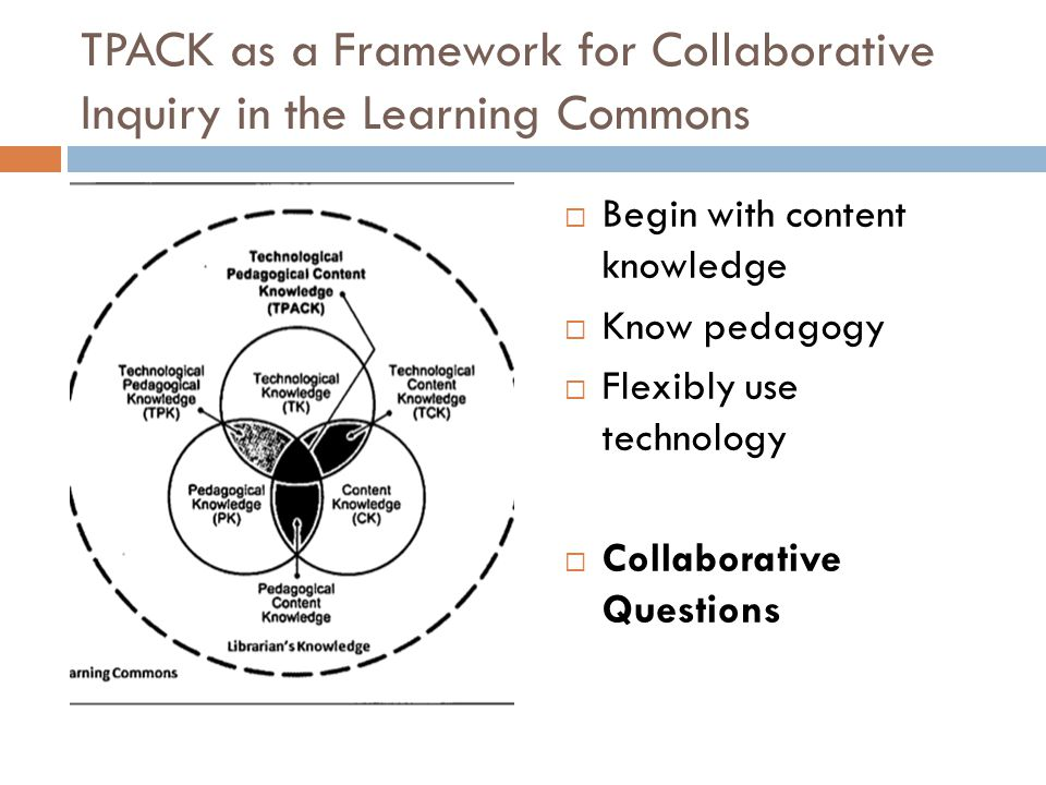 TPACK as a Framework for Collaborative Inquiry in the Learning Commons  How does TPACK change or reflect your process as you design lesson plans.