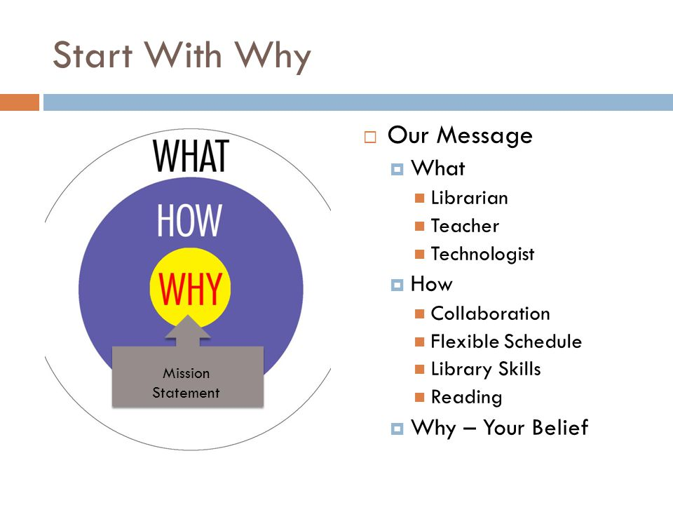 Start With Why  Communicate your belief about your job  Why: is your belief  How: is the road to get there  What: is your proof of what you believe