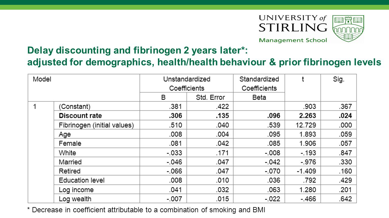 Delay discounting and fibrinogen 2 years later: adjusted for demographics, health/health behaviour, personality & cognition & prior fibrinogen levels