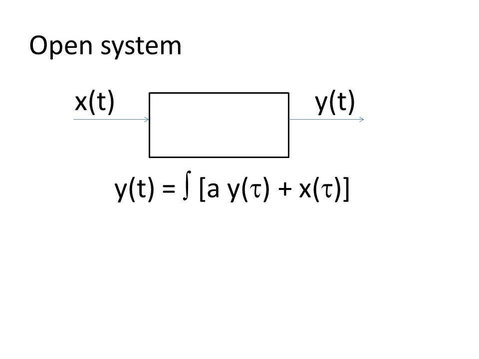 Motor Modelling switch Load Battery DC Motor T = I L  (1) T = K T i(t) (2) i(t) T = Torque I = moment of inertia i(t) = current  = angular velocity K T = Constance
