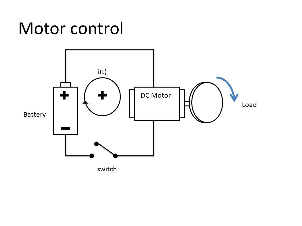 Motor control switch Load Battery DC Motor i(t)