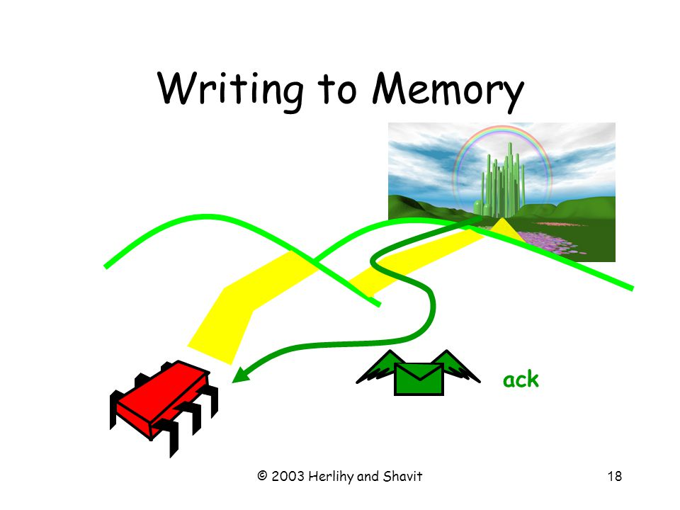 © 2003 Herlihy and Shavit19 Remote Spinning Thread waits for a bit in memory to change –Maybe it tried to dequeue from an empty buffer Spins –Repeatedly rereads flag bit Huge waste of interconnect bandwidth