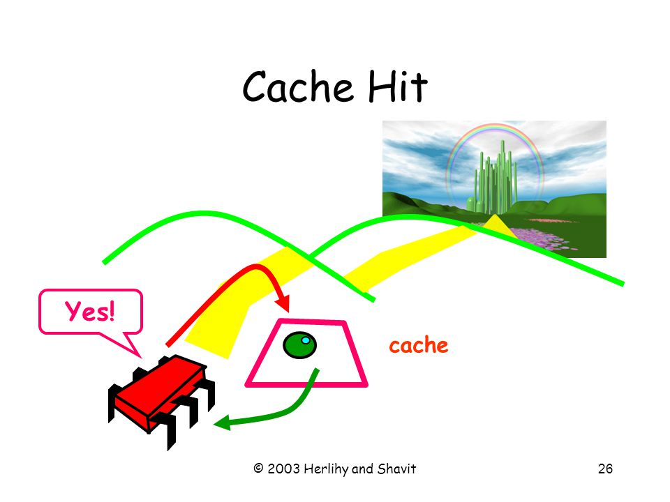 © 2003 Herlihy and Shavit27 Cache Miss address cache ? No…