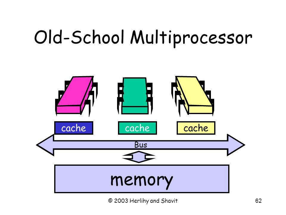 © 2003 Herlihy and Shavit63 cache Bus memory cache Multicore Architecture