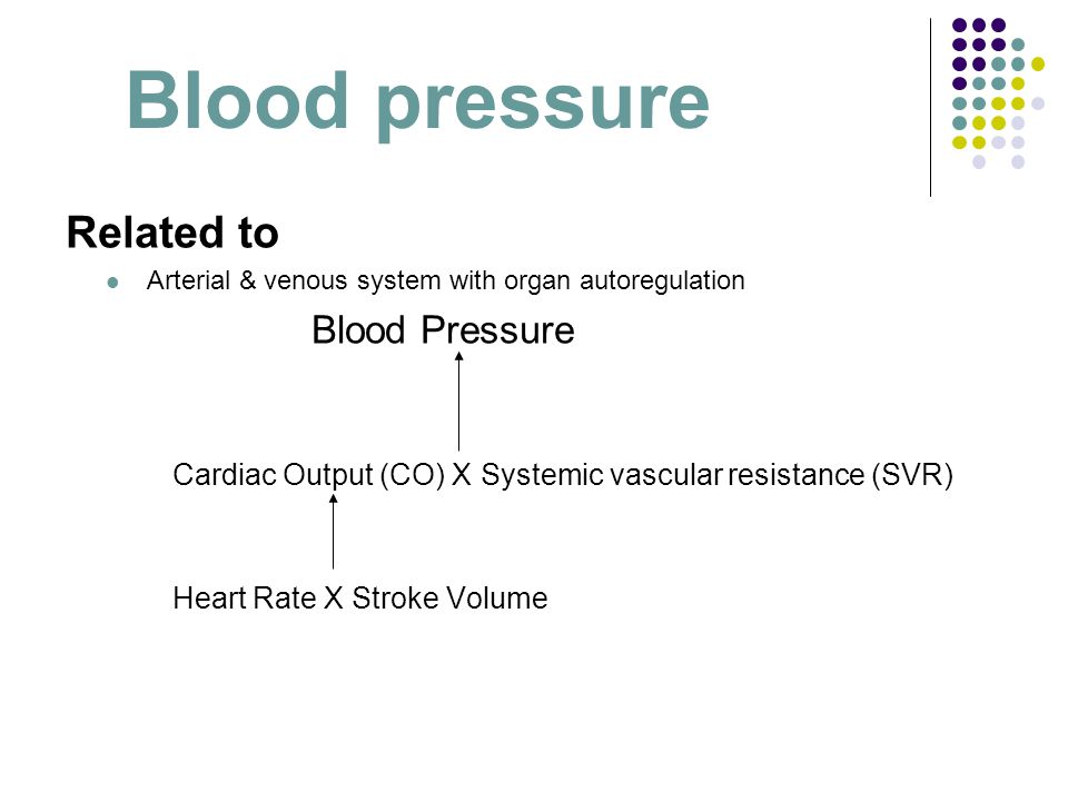 Blood pressure Related to Arterial & venous system with organ autoregulation Blood Pressure Cardiac Output (CO) X Systemic vascular resistance (SVR) Heart Rate X Stroke Volume Afterload ↓↓ SEPSIS/ ANAPHYLAXIS/ NEUROGENIC Preload ↓↓HYPOVOLAEMIA/ HAEMORRHAGE Myocardial contractility ↓↓ CARDIOGENIC SHOCK