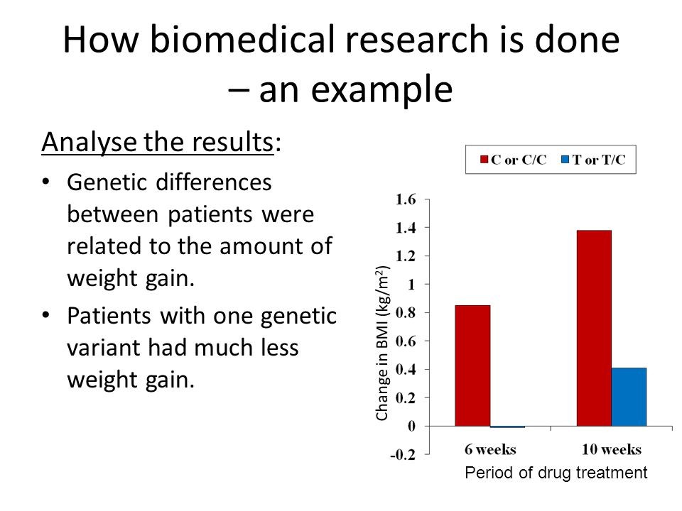 How biomedical research is done – an example Write and publish the report: