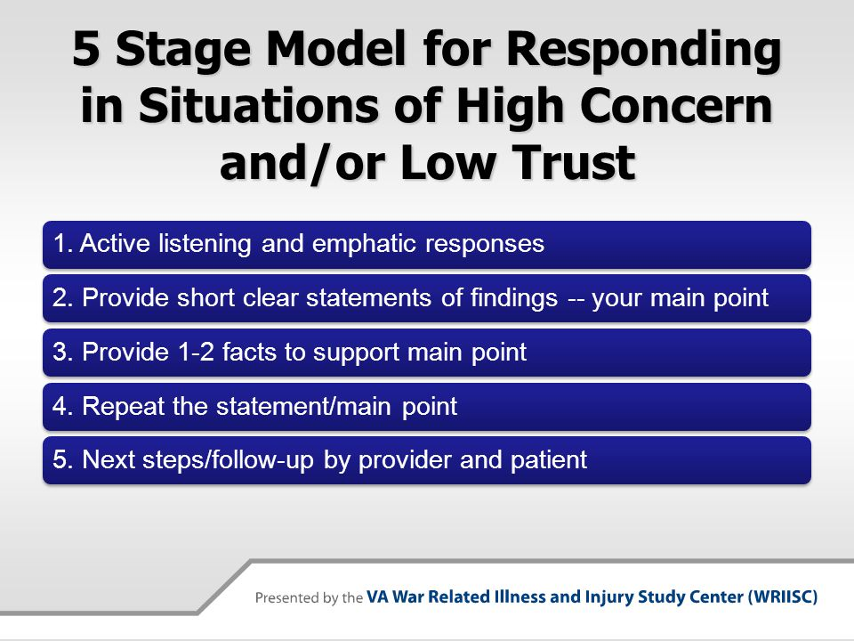 Designing Your Message  What your patient/Veteran want to know  What you think is critical  What they are likely to misunderstand, if you don't address  Sensitivity to emotions, concerns, values, etc.