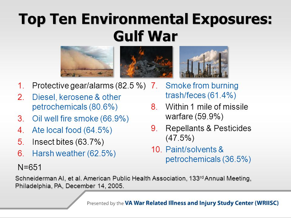 Data from Risk Perception Pilot Survey and Focus Groups  Sensory cues are viewed as evidence of exposure  Protective measures (alarms, suits) are seen as evidence of exposure vs limiting the potential for exposure  Dread, uncertainty and lack of trust exacerbate health concerns  Veterans aware of media coverage of exposure concerns  Having information on exposure potential is important