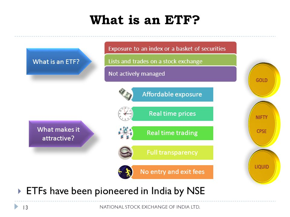 ETFs: BENEFITS FOR THE RETAIL INVESTOR 14 1 1 2 2 3 3 4 4 5 5 Very Simple to Trade: Can be traded on NSE like any stock Quick Diversification: Opens up multiple asset classes are affordable costs Economical: Lowest expense ratio amongst all equity mutual funds Only brokerage payable in buying or selling on exchange You can track your investment value in real time Safe Simple Fast NATIONAL STOCK EXCHANGE OF INDIA LTD.