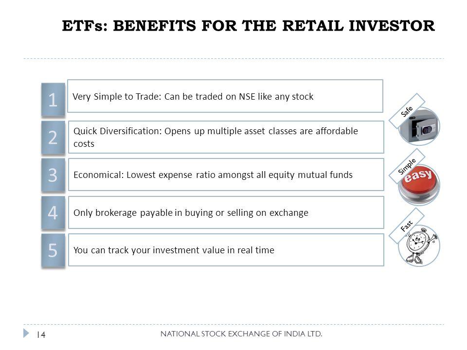 Gold ETF NATIONAL STOCK EXCHANGE OF INDIA LTD.