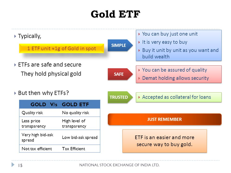 NIFTY ETF NATIONAL STOCK EXCHANGE OF INDIA LTD.