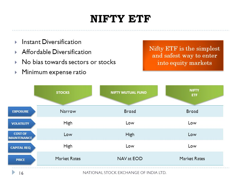 CPSE ETF  Central Public Sector Enterprises (CPSE) ETF is a part of the Government of India initiative to dis-invest some of its stake in selected CPSEs through the ETF route.