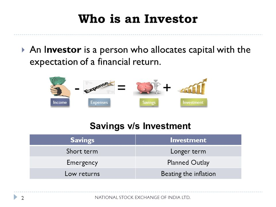 Investment & Returns NATIONAL STOCK EXCHANGE OF INDIA LTD.