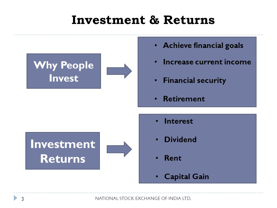 Investment Planning 4 Start of Career RetirementMarriageHouseCar Children's Education Children's Marriage 5 Goal Setting What are the key financial stages in my life.