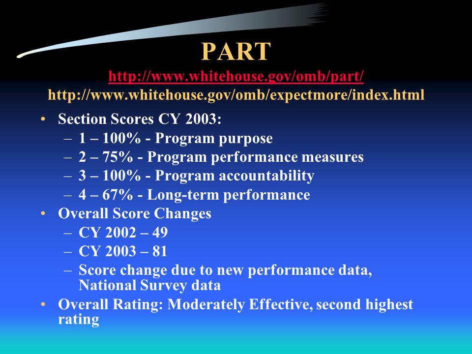 OMB Program Assessment of the OAA Program