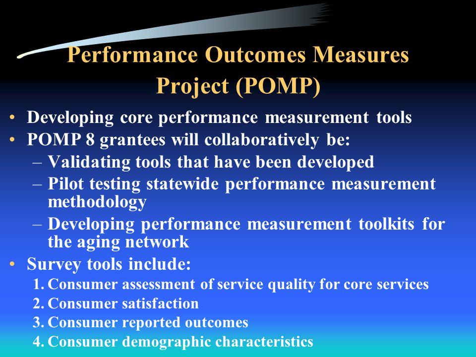 POMP OAA Title III Service Domains Caregivers Case Management Congregate Nutrition Program Information & Assistance Assessment Senior Centers Homemaker Service Home Delivered Nutrition Program Transportation Service