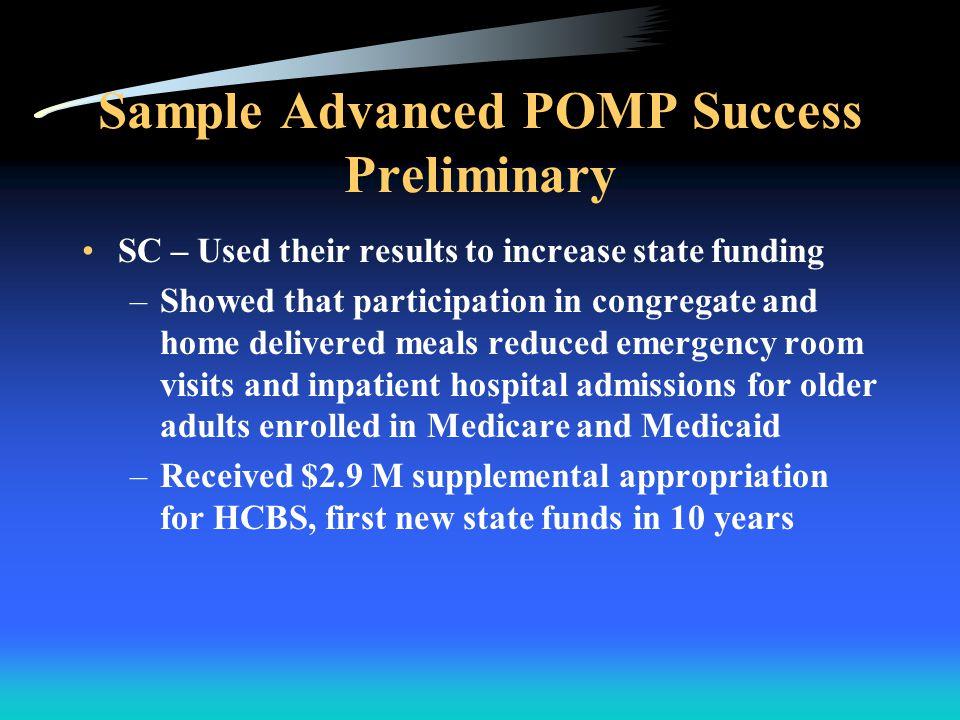 Work In Progress POMP, Advanced POMP National Surveys AAA Survey Revised SPR Implementation & State Reporting Tool Program Information Management Study Demographic Data Program Evaluations Data Integration Project