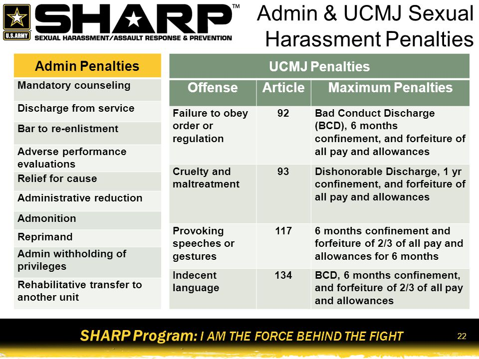 SHARP Program: I AM THE FORCE BEHIND THE FIGHT 23 Army Policy on Sexual Assault Sexual assault is a criminal offense.