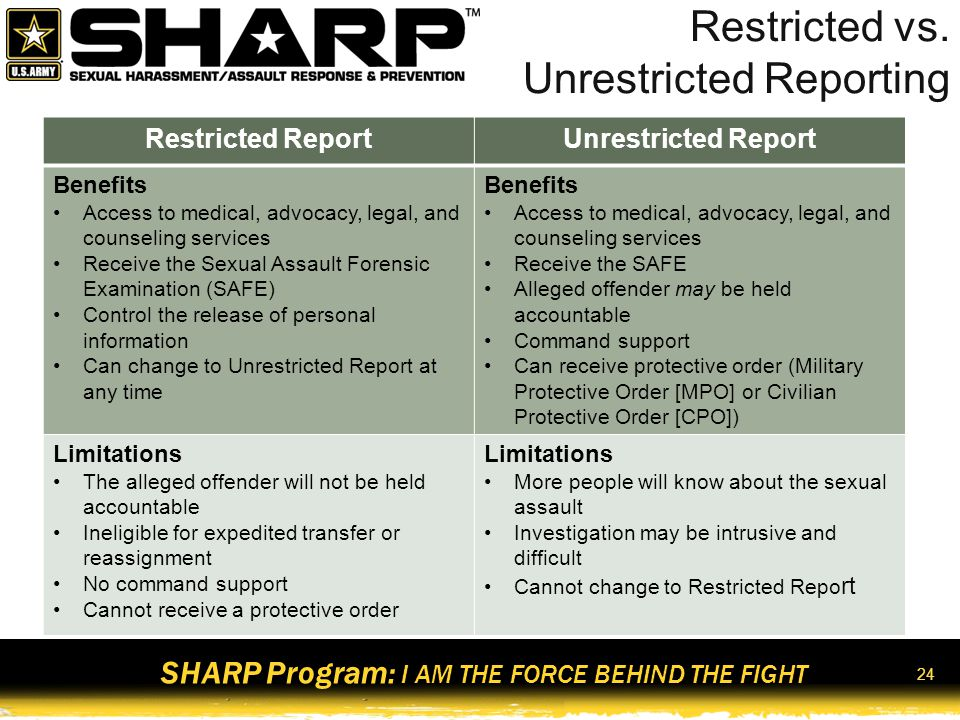 SHARP Program: I AM THE FORCE BEHIND THE FIGHT 25 Filing Restricted vs.