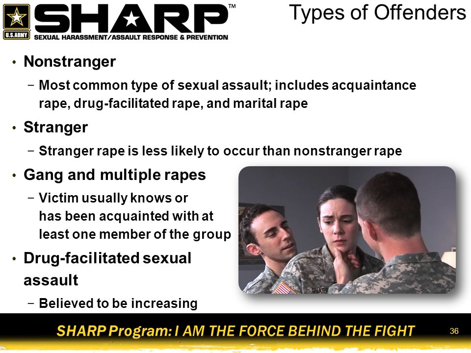 SHARP Program: I AM THE FORCE BEHIND THE FIGHT 37 Bystander Intervention Process 1.