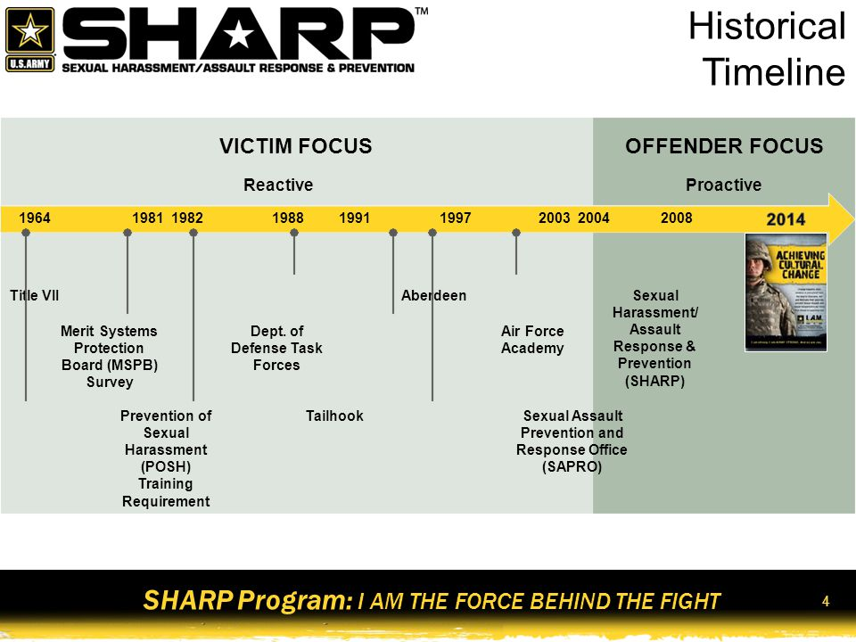 SHARP Program: I AM THE FORCE BEHIND THE FIGHT 5 Definition of Sexual Harassment Sexual harassment is a form of gender discrimination Sexual harassment includes unwelcomed sexual advances, requests for sexual favors, and other verbal or physical conduct of a sexual nature when: −Submission to or rejection of is made a term or condition of a person's job, pay, career; −Submission to or rejection of is used as a basis for career or employment decisions; −Conduct has the purpose or effect of unreasonably interfering with an individual's work performance or creates an intimidating, hostile, or offensive work environment What is Sexual Harassment?