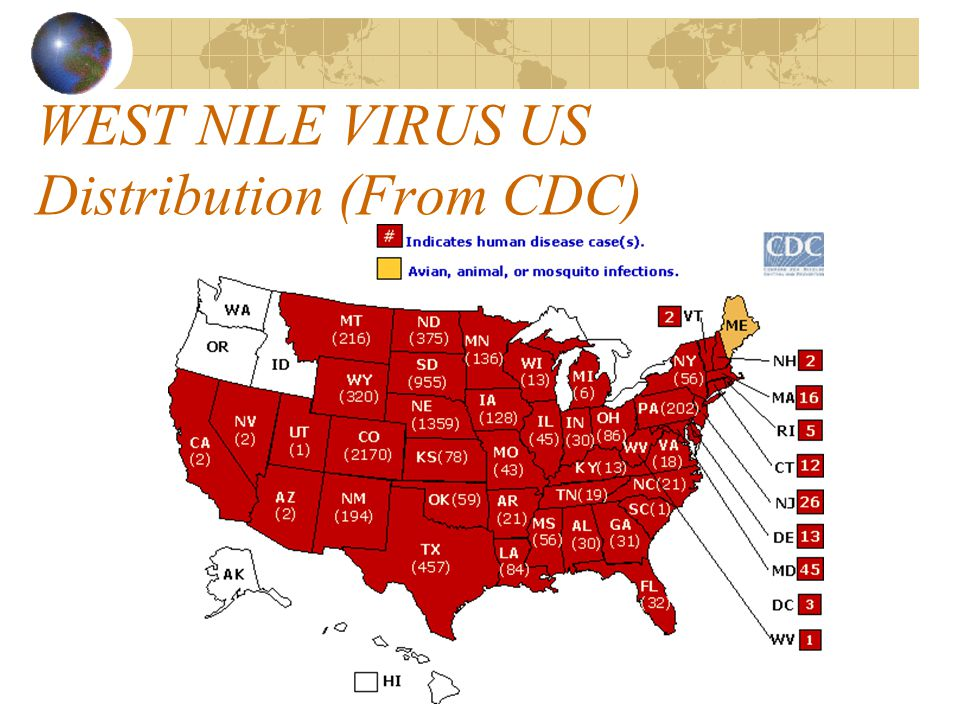 WEST NILE VIRUS WY Distribution Avian (Bird) cases by county: