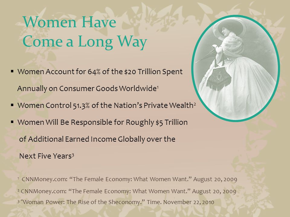 Facts About Women & Money  The average age a woman becomes a widow is 56.