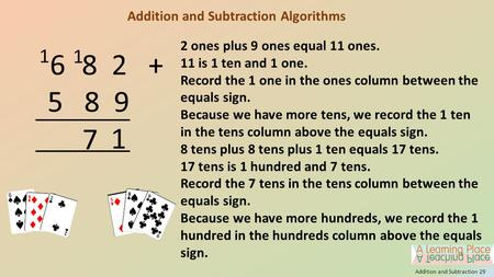 Addition and Subtraction 29 Addition and Subtraction Algorithms 2 ones plus 9 ones equal 11 ones. 11 is 1 ten and 1 one. Record the 1 one in the ones column.