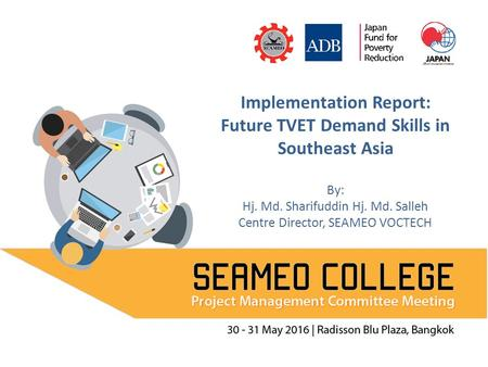 Implementation Report: Future TVET Demand Skills in Southeast Asia By: Hj. Md. Sharifuddin Hj. Md. Salleh Centre Director, SEAMEO VOCTECH.