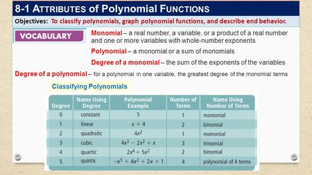8-1 A TTRIBUTES of Polynomial F UNCTIONS Objectives: To classify polynomials, graph polynomial functions, and describe end behavior. Classifying Polynomials.