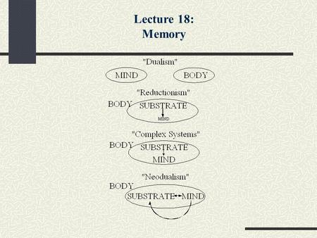 Lecture 18: Memory. Memories  Memory 1: a lasting consequence of an event (a broken glass)  Memory 2: a trace of an event that needs recovery with a.