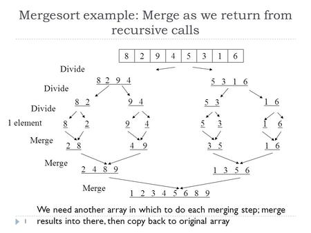 Mergesort example: Merge as we return from recursive calls 1 8 2 9 4 5 3 1 6 8 2 1 6 9 4 5 3 8 2 2 8 2 4 8 9 1 2 3 4 5 6 8 9 Merge Divide 1 element 829.